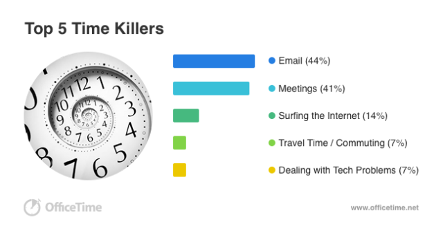time-killers